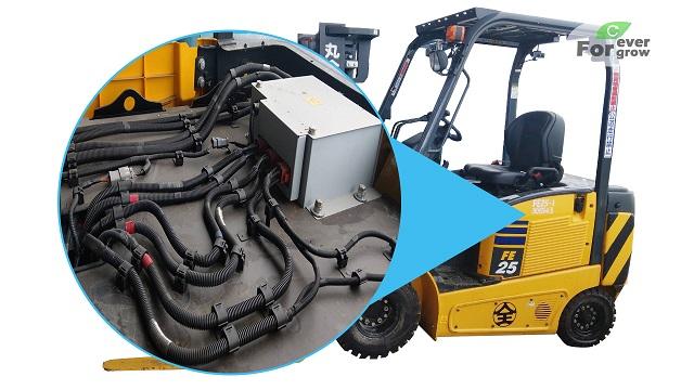 日本原裝鋰電池堆高機搭配鋰電池
