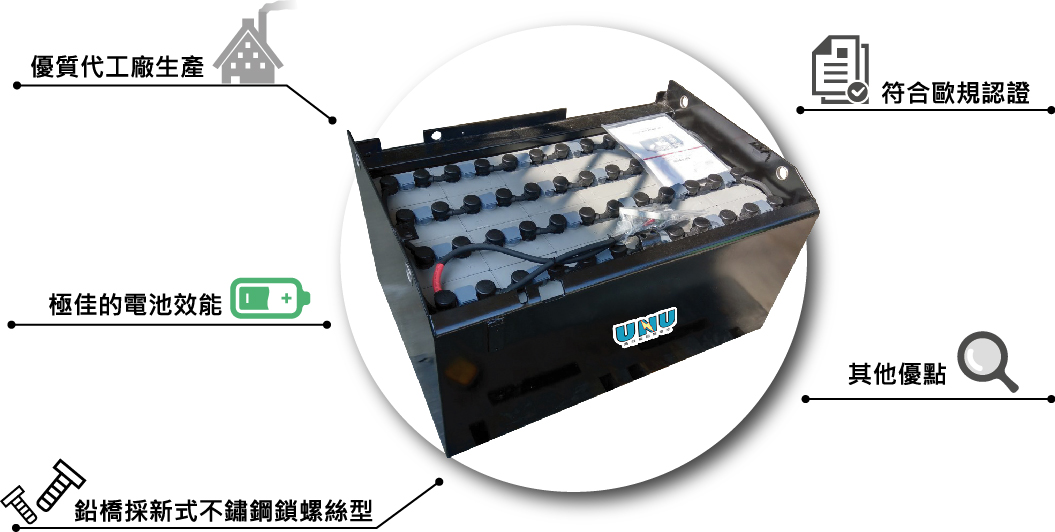 電動堆高機電池